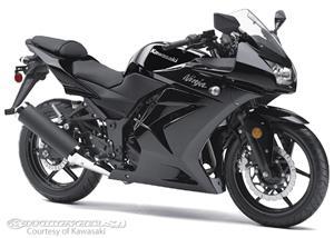 川崎Ninja 250R摩托车